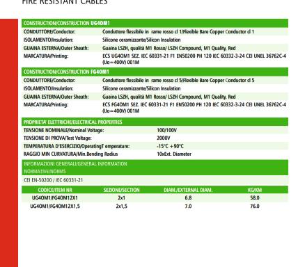 Fire Resistant Cable UG4OM1/FG4OM1