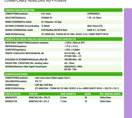 COMBI-CABLE MINICOAX HD+POWER