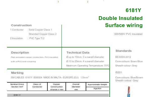Sheated Single Core 6181Y 300/500v