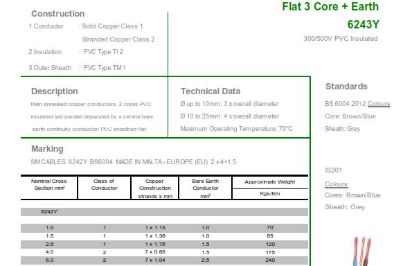 Flat Twin/Flat 3 Core + Earth 6242Y/6243Y
