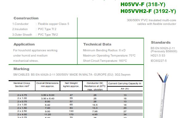 PVC Flat Cable H05VVH2-F (3192-Y) 300/500V