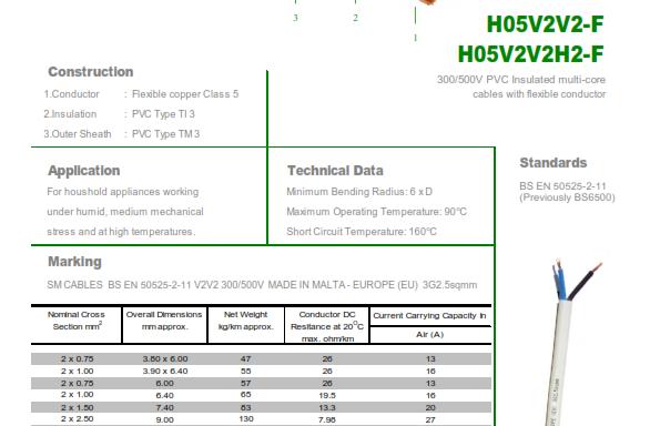 PVC Flat Cable H05V2V2H2-F 300/500V