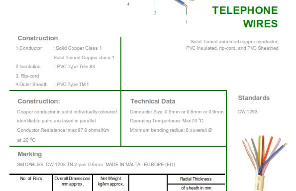 TELEPHONE WIRES 1293