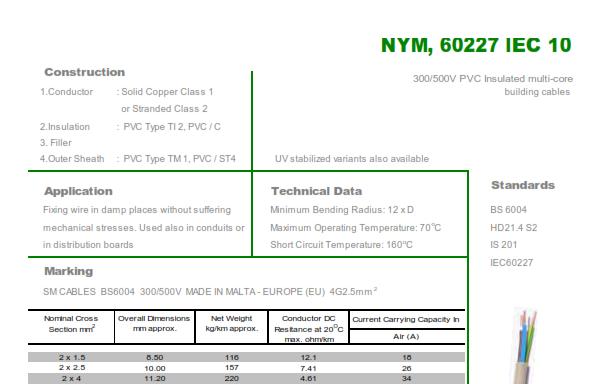 NYM, 60227 IEC 10